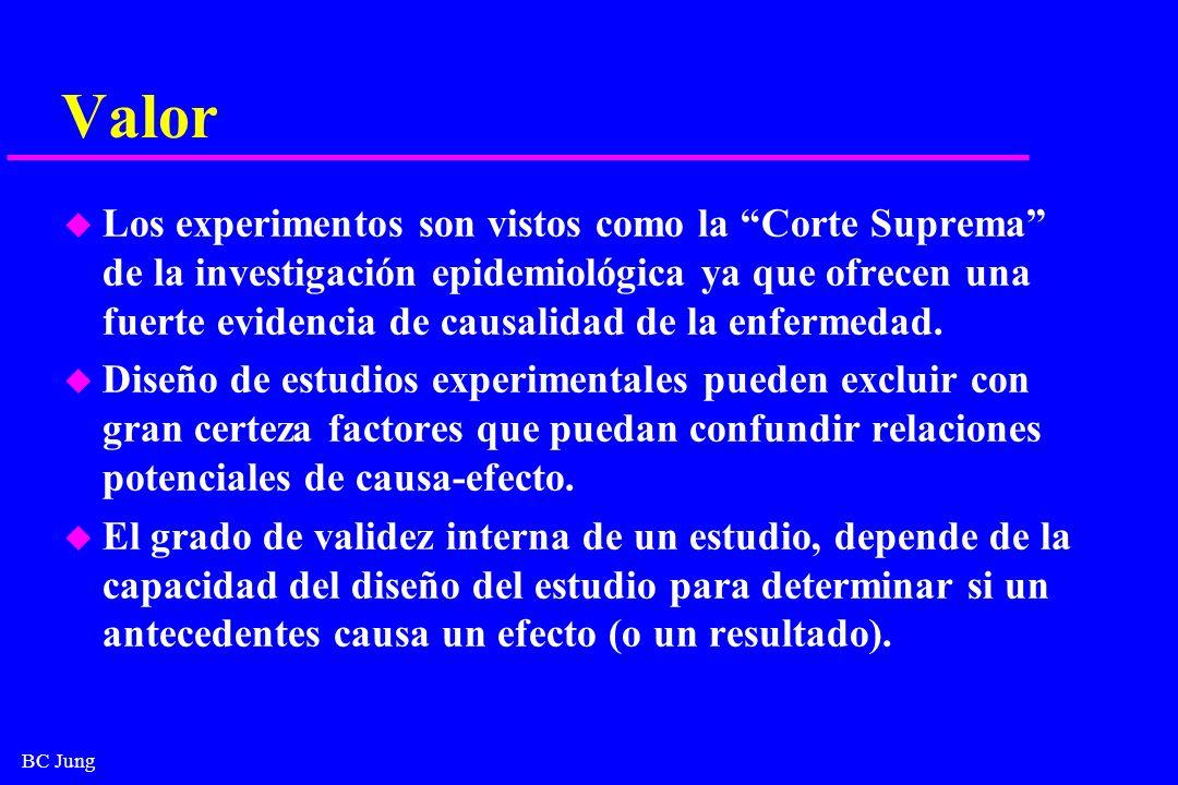 BC Jung Valor u Los experimentos son vistos como la Corte Suprema de la investigación epidemiológica ya que ofrecen una fuerte evidencia de causalidad