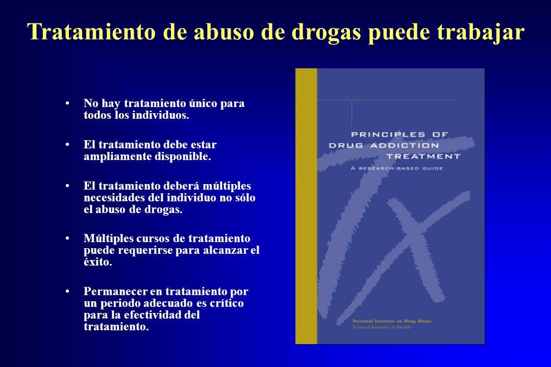 Tratamiento de abuso de drogas puede trabajar No hay tratamiento único para todos los individuos. El tratamiento debe estar ampliamente disponible. El