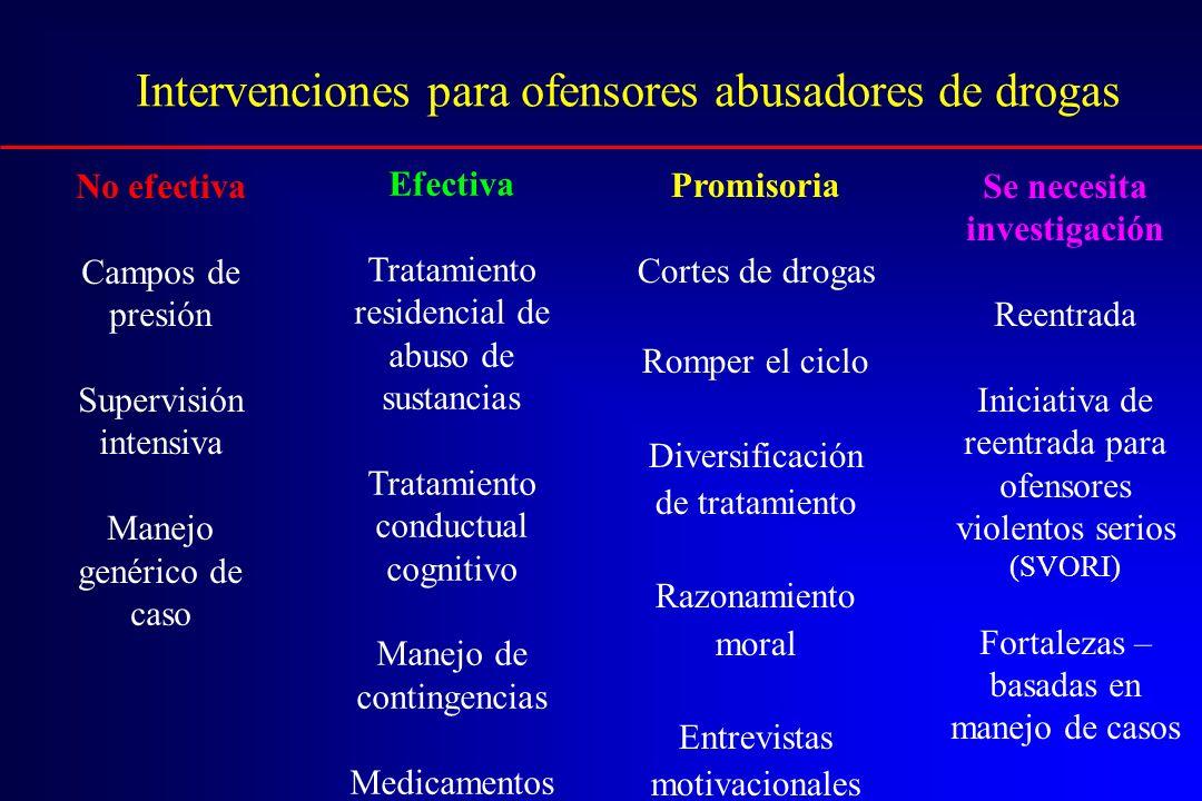 Efectiva Tratamiento residencial de abuso de sustancias Tratamiento conductual cognitivo Manejo de contingencias Medicamentos No efectiva Campos de pr