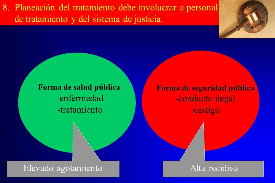 Forma de salud pública -enfermedad -tratamiento Forma de seguridad pública -conducta ilegal -castigo Elevado agotamiento Alta recidiva 8.Planeación de