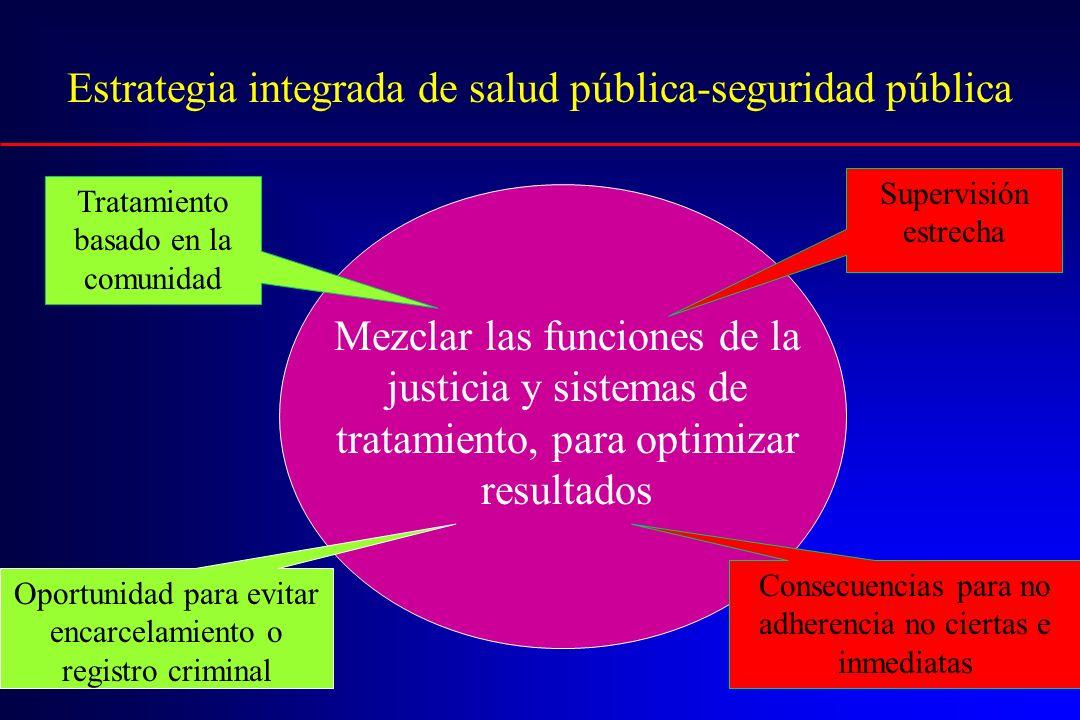 Estrategia integrada de salud pública-seguridad pública Mezclar las funciones de la justicia y sistemas de tratamiento, para optimizar resultados Trat