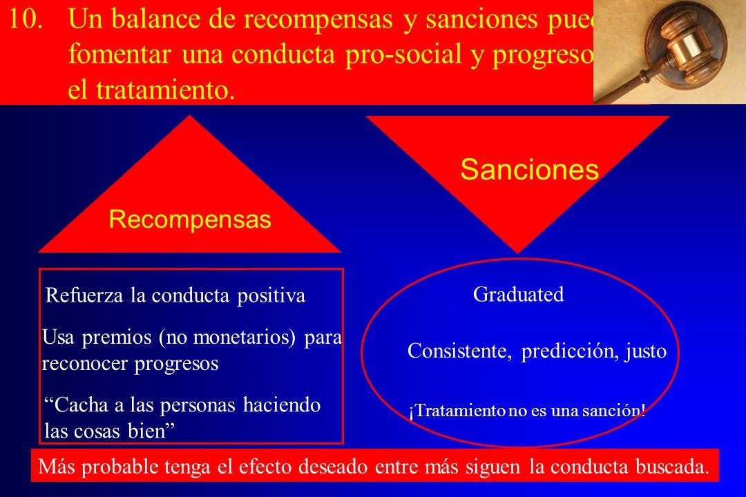 Recompensas 10.Un balance de recompensas y sanciones puede fomentar una conducta pro-social y progresos en el tratamiento. Refuerza la conducta positi