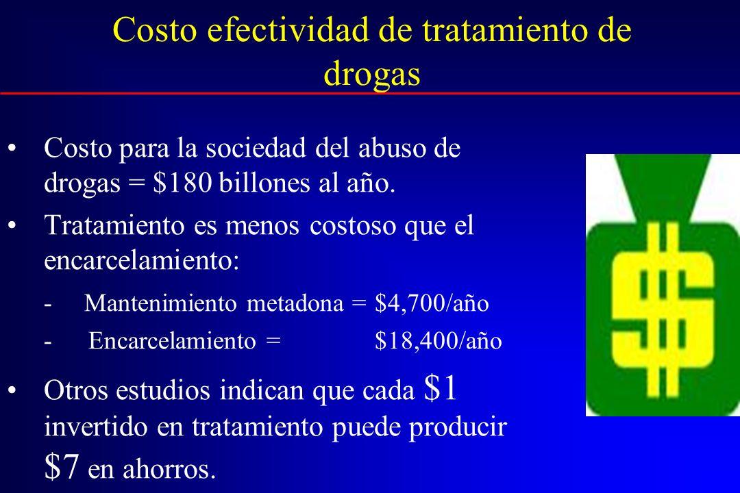 Costo efectividad de tratamiento de drogas Costo para la sociedad del abuso de drogas = $180 billones al año. Tratamiento es menos costoso que el enca