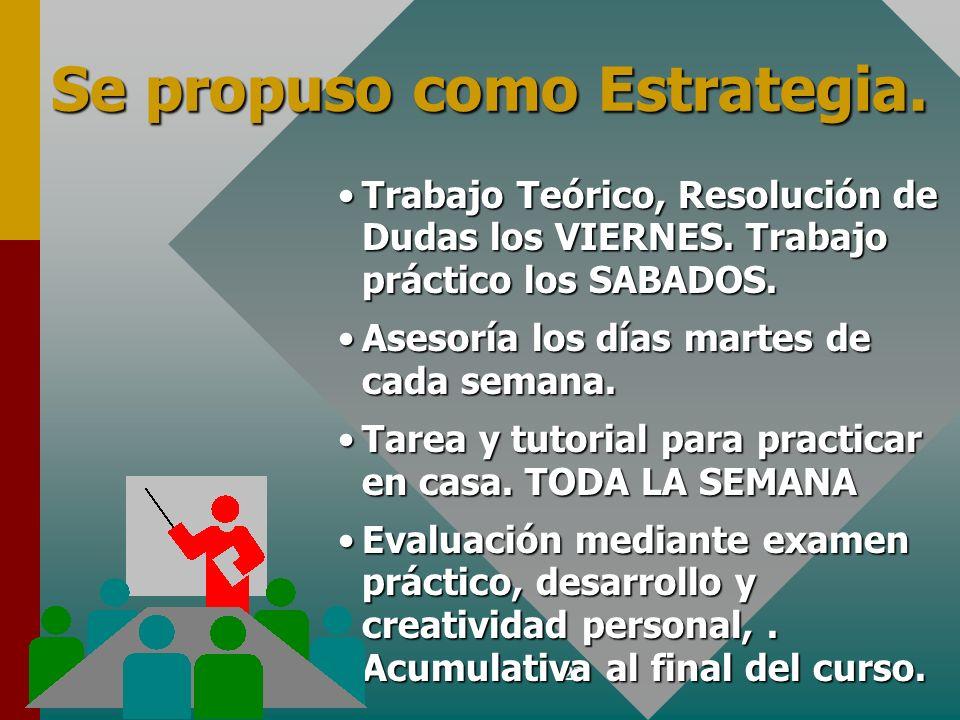 Dr. Agustin Rico Guzman22 Se propuso como Estrategia. Se propuso como Estrategia. Trabajo Teórico, Resolución de Dudas los VIERNES. Trabajo práctico l