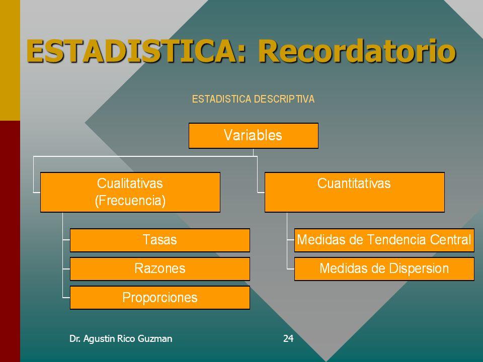 Dr. Agustin Rico Guzman24 ESTADISTICA: Recordatorio
