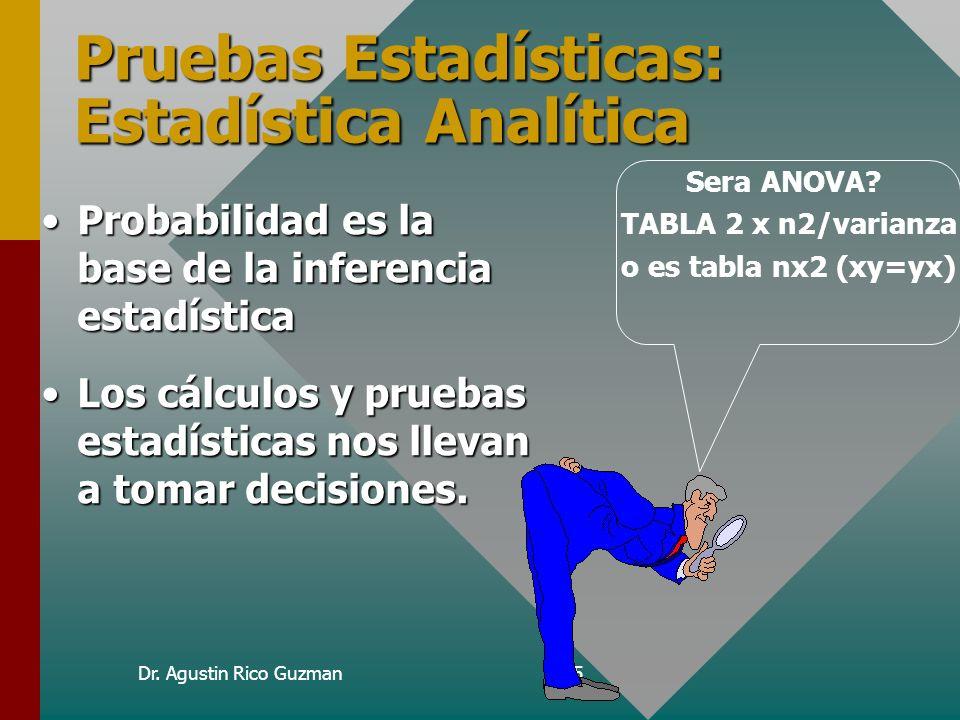 Dr. Agustin Rico Guzman25 Pruebas Estadísticas: Estadística Analítica Probabilidad es la base de la inferencia estadísticaProbabilidad es la base de l