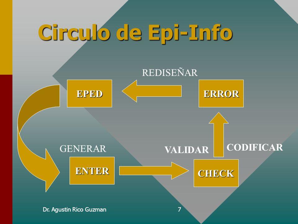 Dr. Agustin Rico Guzman7 ENTER EPED CHECK ERROR GENERAR REDISEÑAR Circulo de Epi-Info VALIDAR CODIFICAR