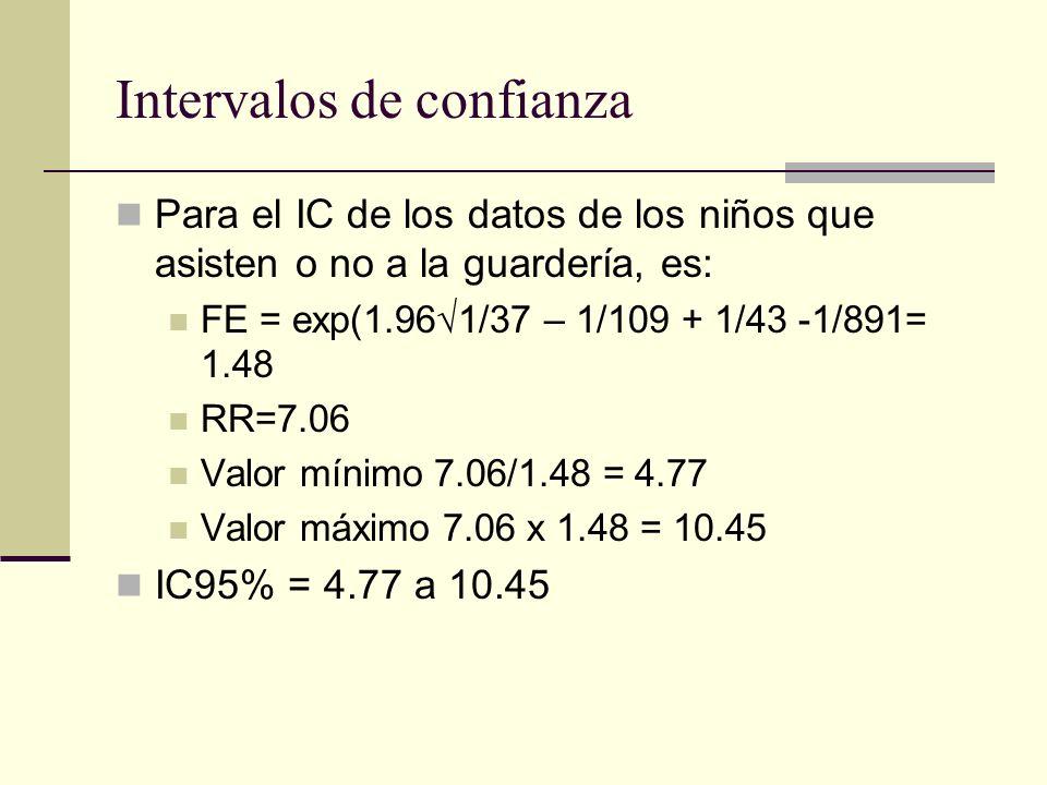 Intervalos de confianza Para el IC de los datos de los niños que asisten o no a la guardería, es: FE = exp(1.961/37 – 1/109 + 1/43 -1/891= 1.48 RR=7.0