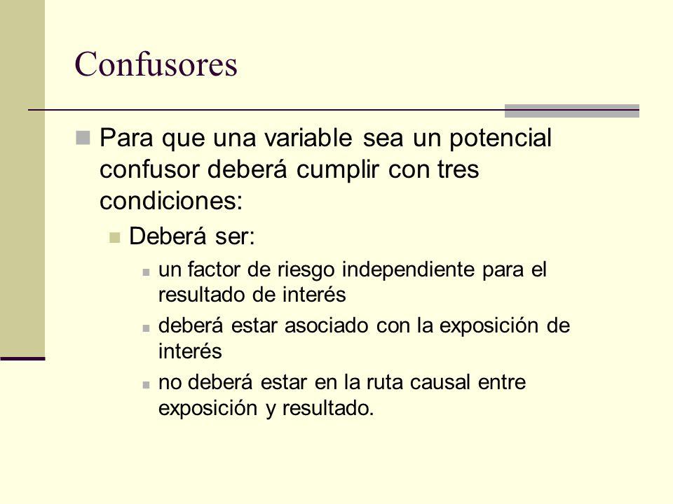 Confusores Para que una variable sea un potencial confusor deberá cumplir con tres condiciones: Deberá ser: un factor de riesgo independiente para el