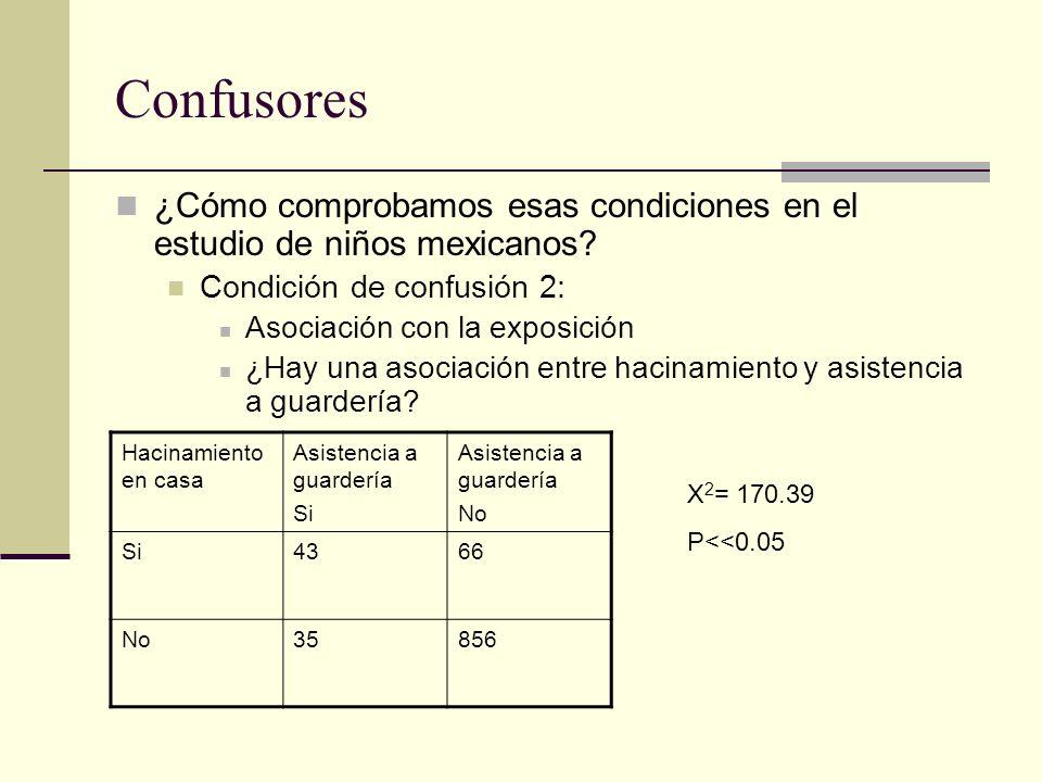 Confusores ¿Cómo comprobamos esas condiciones en el estudio de niños mexicanos? Condición de confusión 2: Asociación con la exposición ¿Hay una asocia