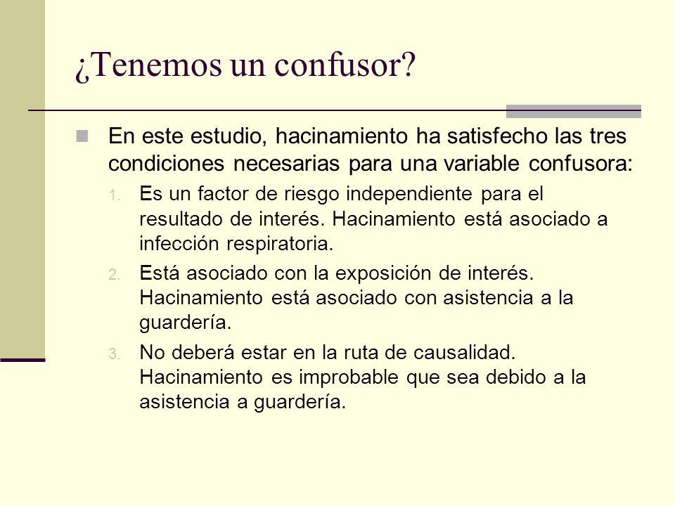 ¿Tenemos un confusor? En este estudio, hacinamiento ha satisfecho las tres condiciones necesarias para una variable confusora: 1. Es un factor de ries