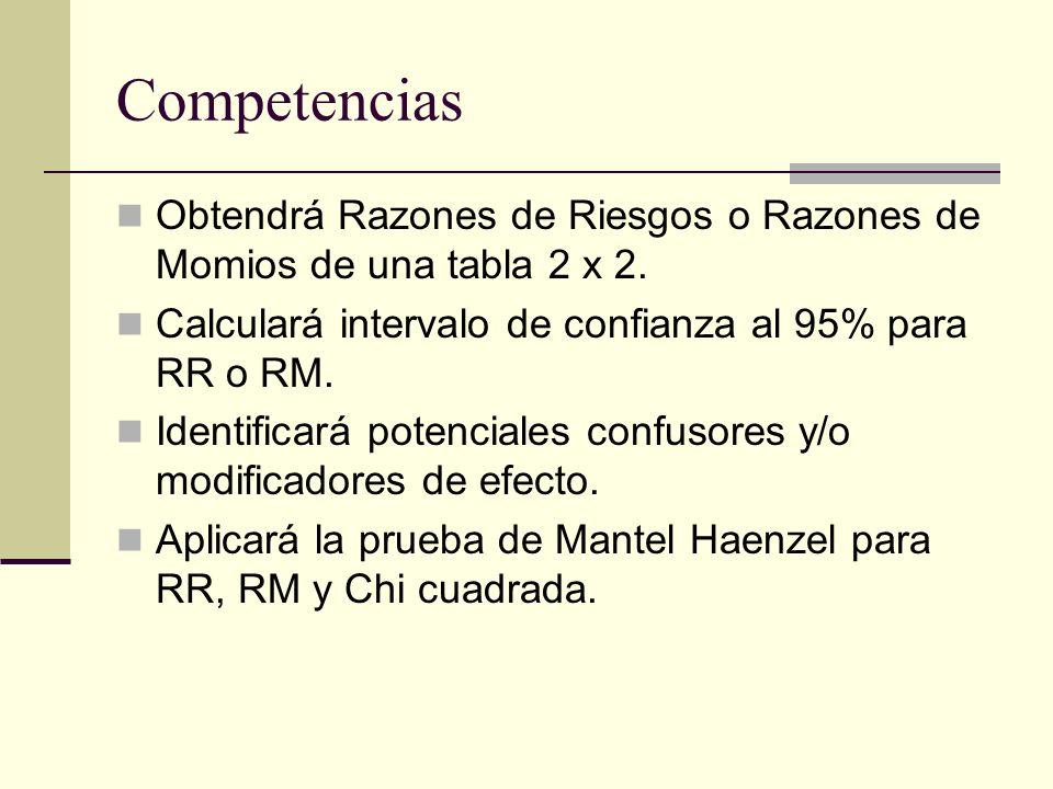 Competencias Obtendrá Razones de Riesgos o Razones de Momios de una tabla 2 x 2. Calculará intervalo de confianza al 95% para RR o RM. Identificará po