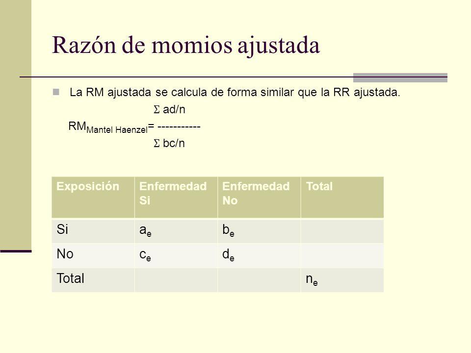 Razón de momios ajustada La RM ajustada se calcula de forma similar que la RR ajustada. Ʃ ad/n RM Mantel Haenzel = ----------- Ʃ bc/n ExposiciónEnferm