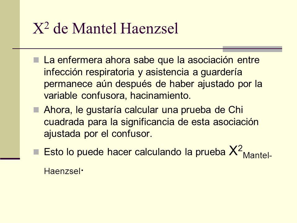 X 2 de Mantel Haenzsel Para calcular la prueba de Chi cuadrada ajustada por el confusor, calculamos la Chi cuadrada de Mantel- Haenzsel.