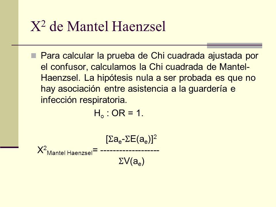 X 2 de Mantel Haenzsel Para calcular la prueba de Chi cuadrada ajustada por el confusor, calculamos la Chi cuadrada de Mantel- Haenzsel. La hipótesis