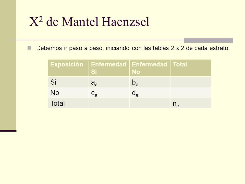 La prueba de Chi cuadrada de Mantel-Haenzsel es un promedio de la Chi cuadrada individual de cada tabla.