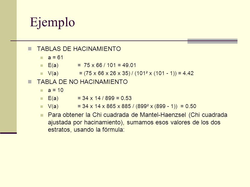 Para obtener la Chi cuadrada de Mantel-Haenzsel (Chi cuadrada ajustada por hacinamiento), sumamos esos valores de los dos estratos, usando la fórmula: a E(a) V(a) Hacinamiento 61 49.01 4.42 No hacinamiento 10 0.53 0.50 Total 71 49.54 4.92 X 2 Mantel-Haenzsel = (71 – 49.54)²/4.92= 93.60 Ejemplo