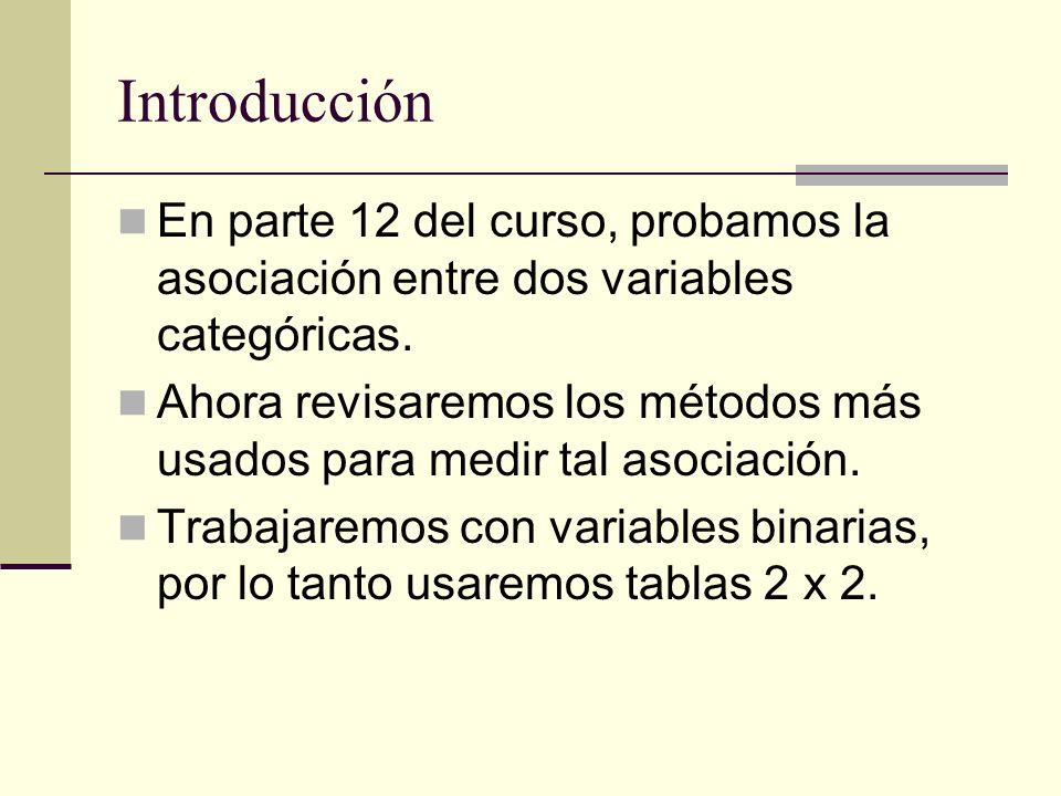 Introducción En parte 12 del curso, probamos la asociación entre dos variables categóricas. Ahora revisaremos los métodos más usados para medir tal as