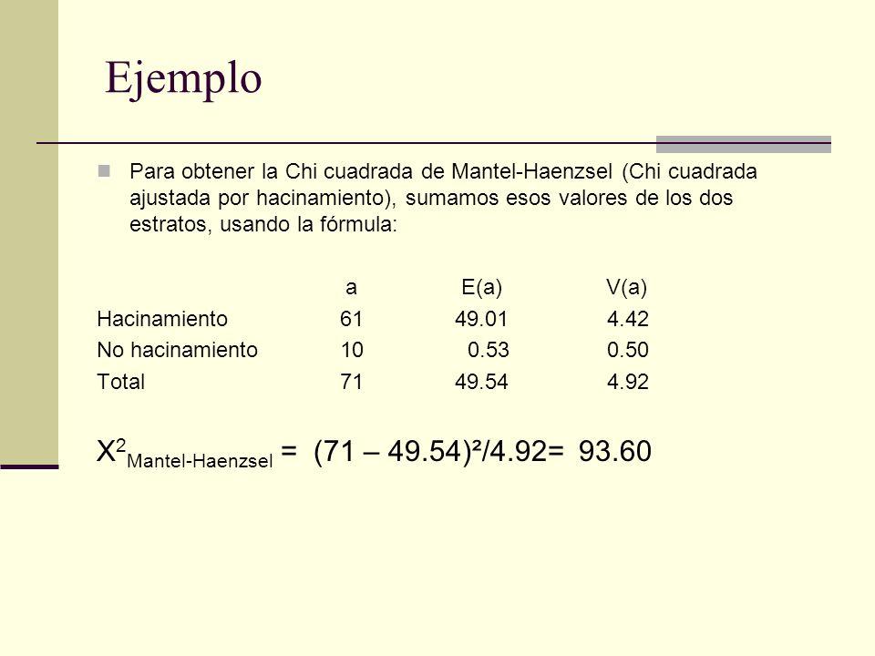 Para obtener la Chi cuadrada de Mantel-Haenzsel (Chi cuadrada ajustada por hacinamiento), sumamos esos valores de los dos estratos, usando la fórmula: