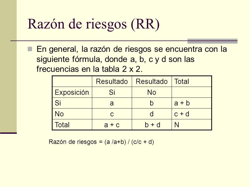 Razón de riesgos (RR) En general, la razón de riesgos se encuentra con la siguiente fórmula, donde a, b, c y d son las frecuencias en la tabla 2 x 2.