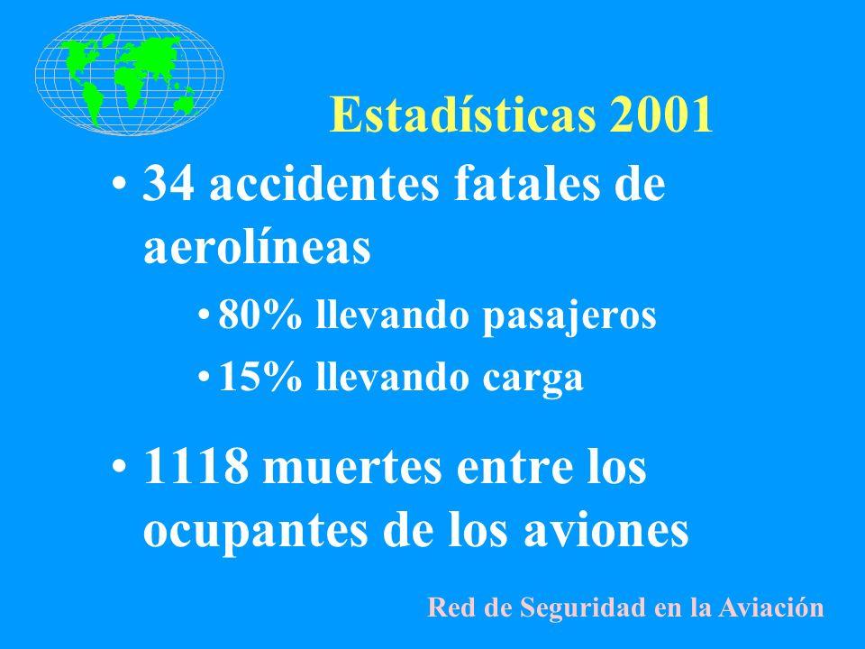 Estadísticas 2001 34 accidentes fatales de aerolíneas 80% llevando pasajeros 15% llevando carga 1118 muertes entre los ocupantes de los aviones Red de
