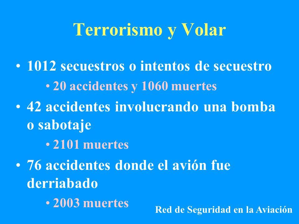 Terrorismo y Volar 1012 secuestros o intentos de secuestro 20 accidentes y 1060 muertes 42 accidentes involucrando una bomba o sabotaje 2101 muertes 7