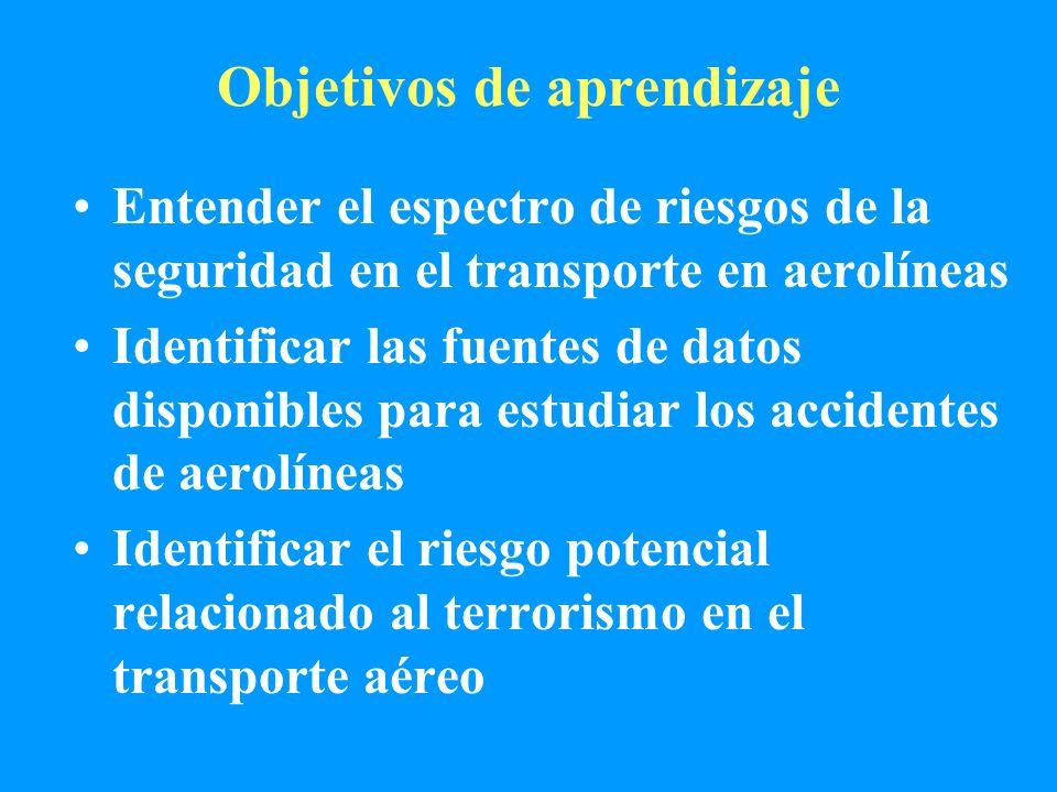 Objetivos de aprendizaje Entender el espectro de riesgos de la seguridad en el transporte en aerolíneas Identificar las fuentes de datos disponibles p