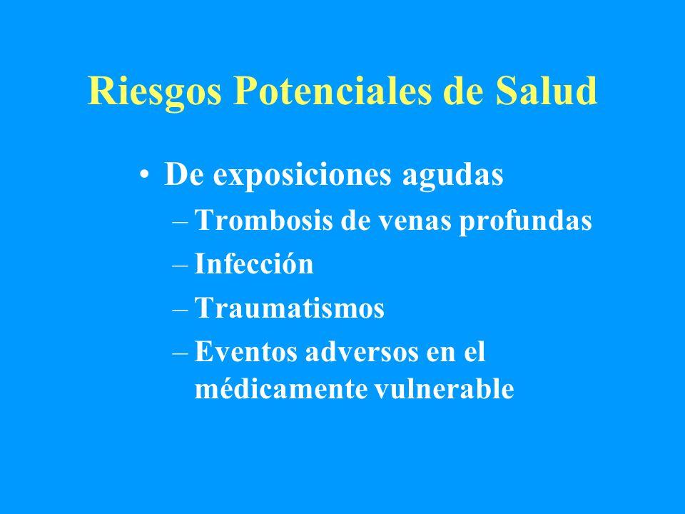 Riesgos Potenciales de Salud De exposiciones agudas –Trombosis de venas profundas –Infección –Traumatismos –Eventos adversos en el médicamente vulnera