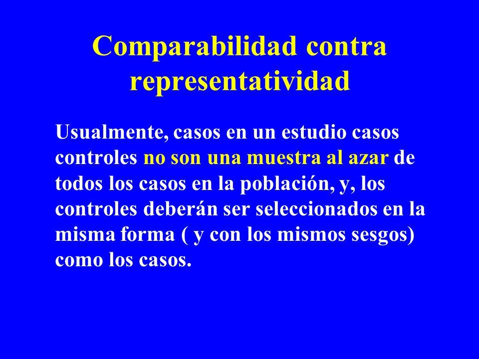 Comparabilidad contra representatividad Usualmente, casos en un estudio casos controles no son una muestra al azar de todos los casos en la población,
