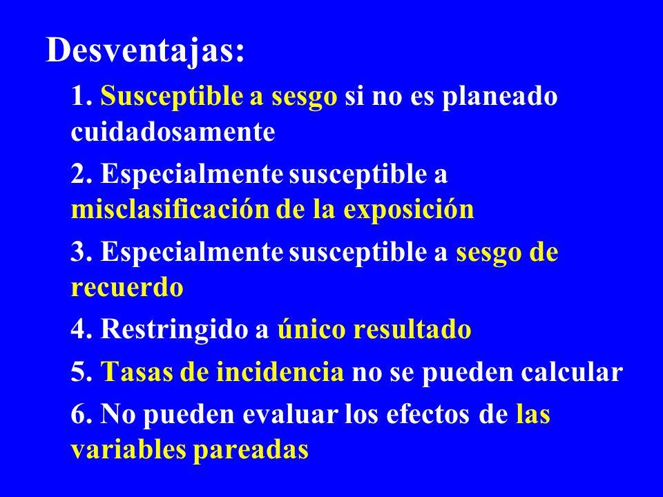 Desventajas: 1. Susceptible a sesgo si no es planeado cuidadosamente 2. Especialmente susceptible a misclasificación de la exposición 3. Especialmente