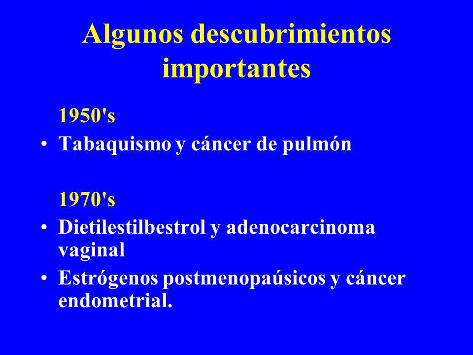 Algunos descubrimientos importantes 1950's Tabaquismo y cáncer de pulmón 1970's Dietilestilbestrol y adenocarcinoma vaginal Estrógenos postmenopaúsico
