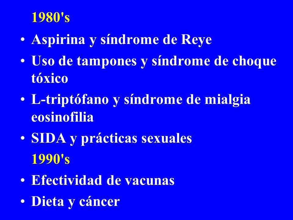 1980's Aspirina y síndrome de Reye Uso de tampones y síndrome de choque tóxico L-triptófano y síndrome de mialgia eosinofilia SIDA y prácticas sexuale