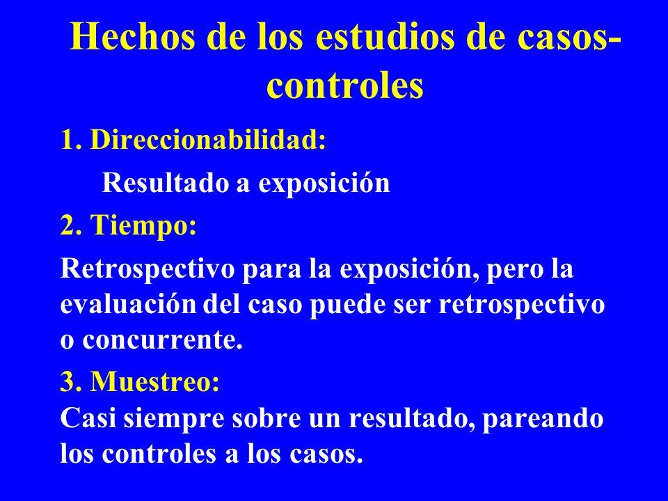 Hechos de los estudios de casos- controles 1. Direccionabilidad: Resultado a exposición 2. Tiempo: Retrospectivo para la exposición, pero la evaluació