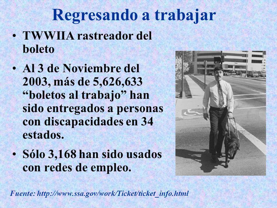 Regresando a trabajar TWWIIA rastreador del boleto Al 3 de Noviembre del 2003, más de 5,626,633 boletos al trabajo han sido entregados a personas con