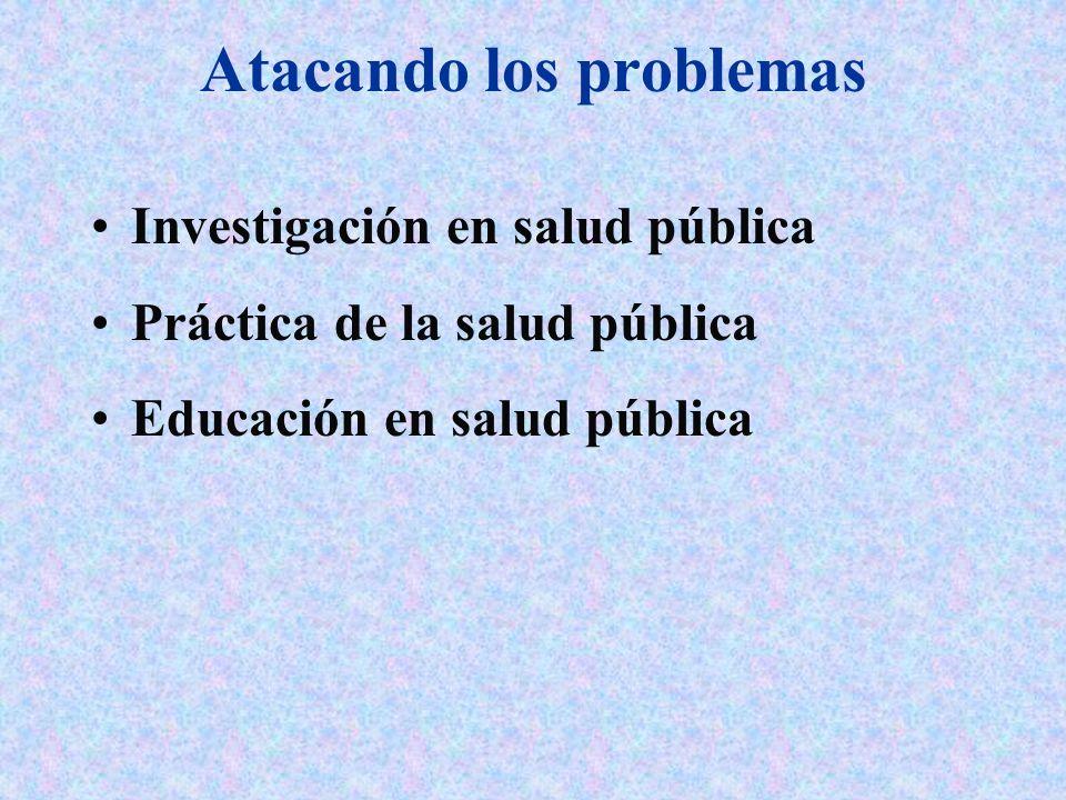 Atacando los problemas Investigación en salud pública Práctica de la salud pública Educación en salud pública