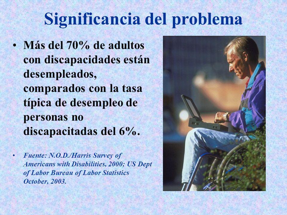 Significancia del problema Más del 70% de adultos con discapacidades están desempleados, comparados con la tasa típica de desempleo de personas no dis