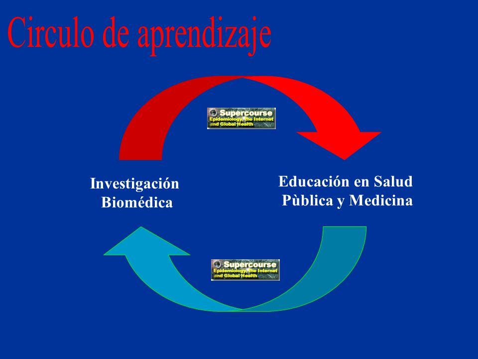 Investigación Biomédica Educación en Salud Pùblica y Medicina