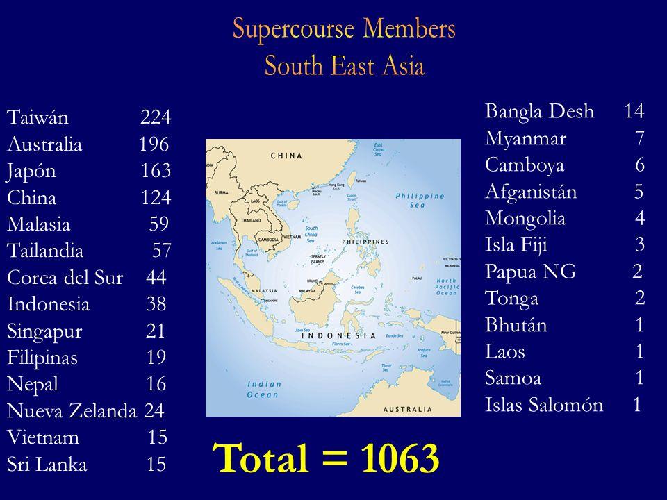 Bangla Desh 14 Myanmar 7 Camboya 6 Afganistán 5 Mongolia 4 Isla Fiji 3 Papua NG 2 Tonga 2 Bhután 1 Laos 1 Samoa 1 Islas Salomón 1 Taiwán224 Australia