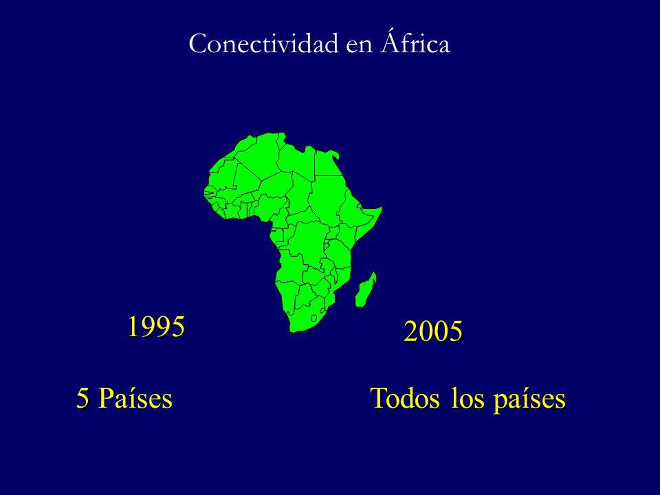 1995 2005 Todos los países 5 5 Países Conectividad en África