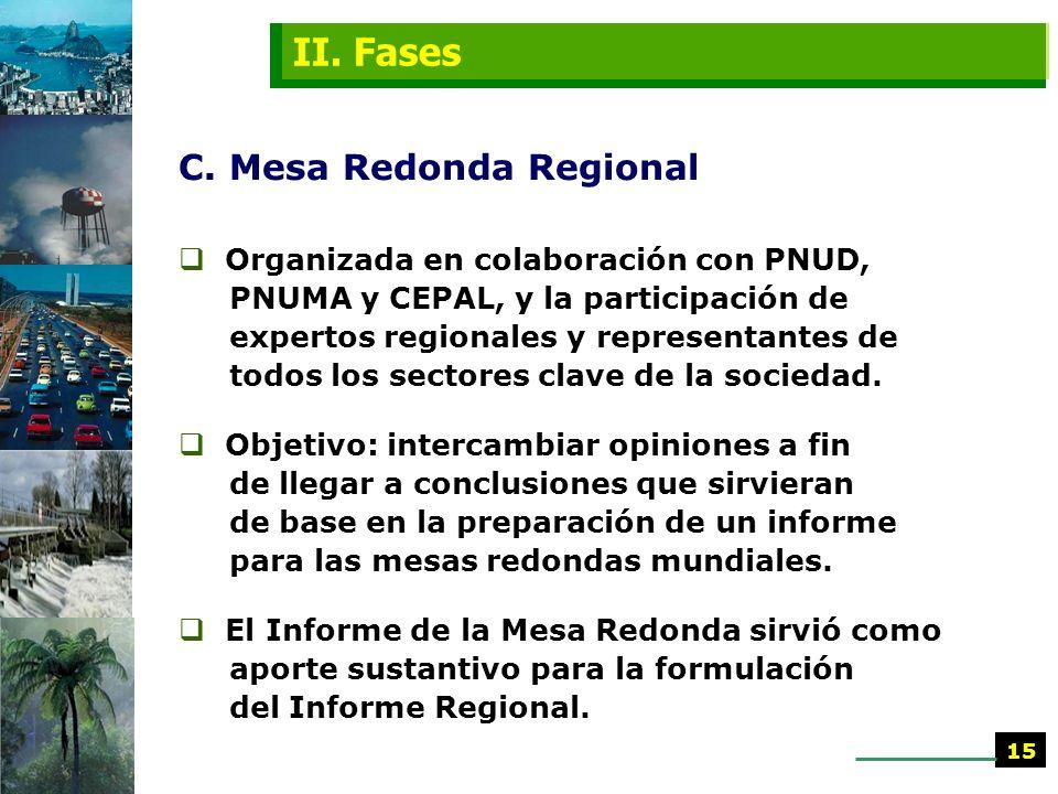 B. Preparación de Informes Subregionales Cuatro talleres subregionales: Caribe Insular Cono Sur Mesoamérica Zona Andina La base de los Informes Subreg