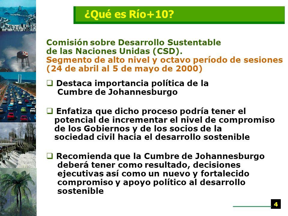 Río+5 (1997) Asamblea General de las Naciones Unidas Resolución S/19-2: Aprueba programa para la posterior implementación del Programa 21. Establece q
