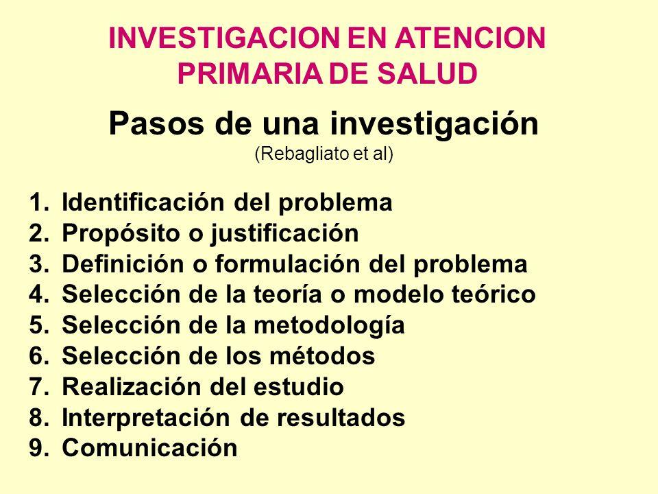 INVESTIGACION EN ATENCION PRIMARIA DE SALUD Pasos de una investigación (Rebagliato et al) 1.Identificación del problema 2.Propósito o justificación 3.