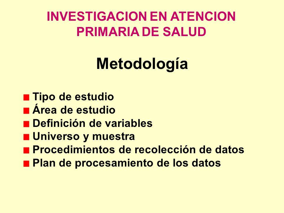 INVESTIGACION EN ATENCION PRIMARIA DE SALUD Metodología Tipo de estudio Área de estudio Definición de variables Universo y muestra Procedimientos de r