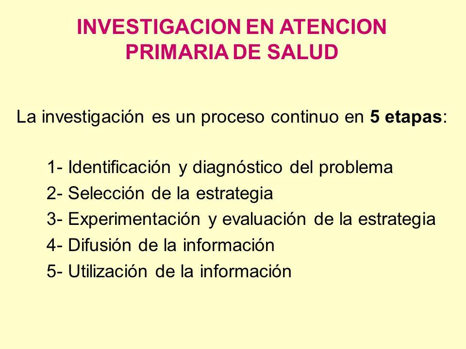 La investigación es un proceso continuo en 5 etapas: 1- Identificación y diagnóstico del problema 2- Selección de la estrategia 3- Experimentación y e