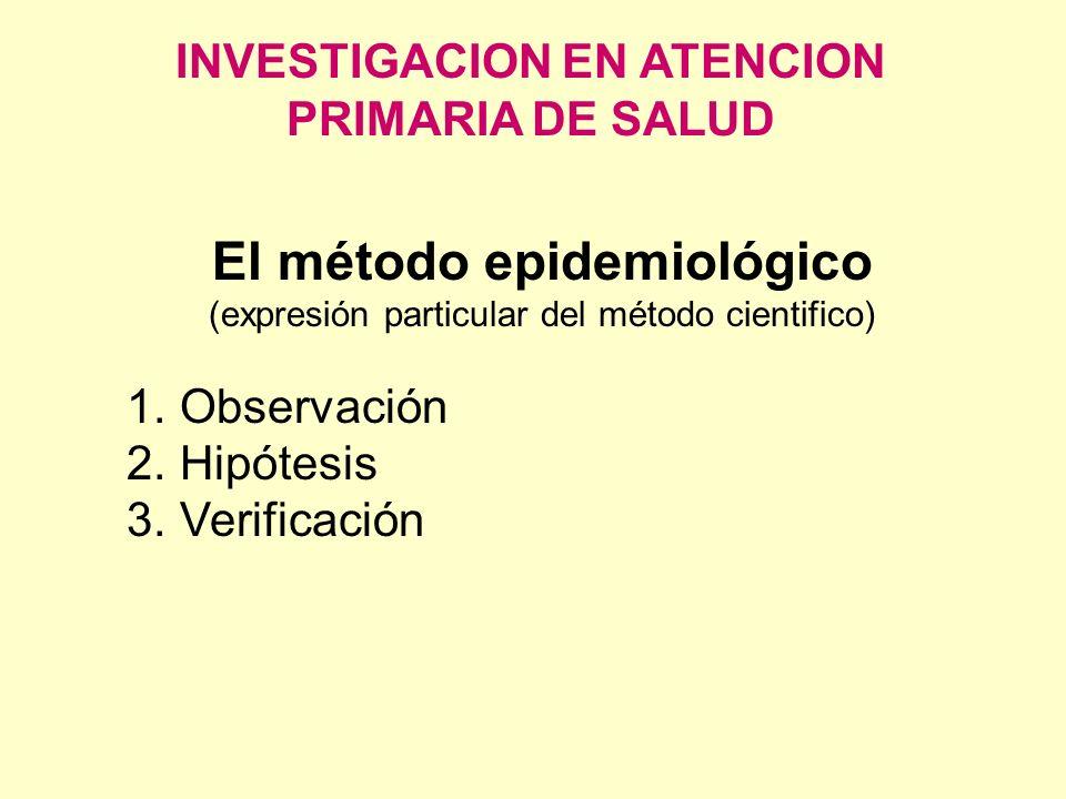 El método epidemiológico (expresión particular del método cientifico) 1.Observación 2.Hipótesis 3.Verificación