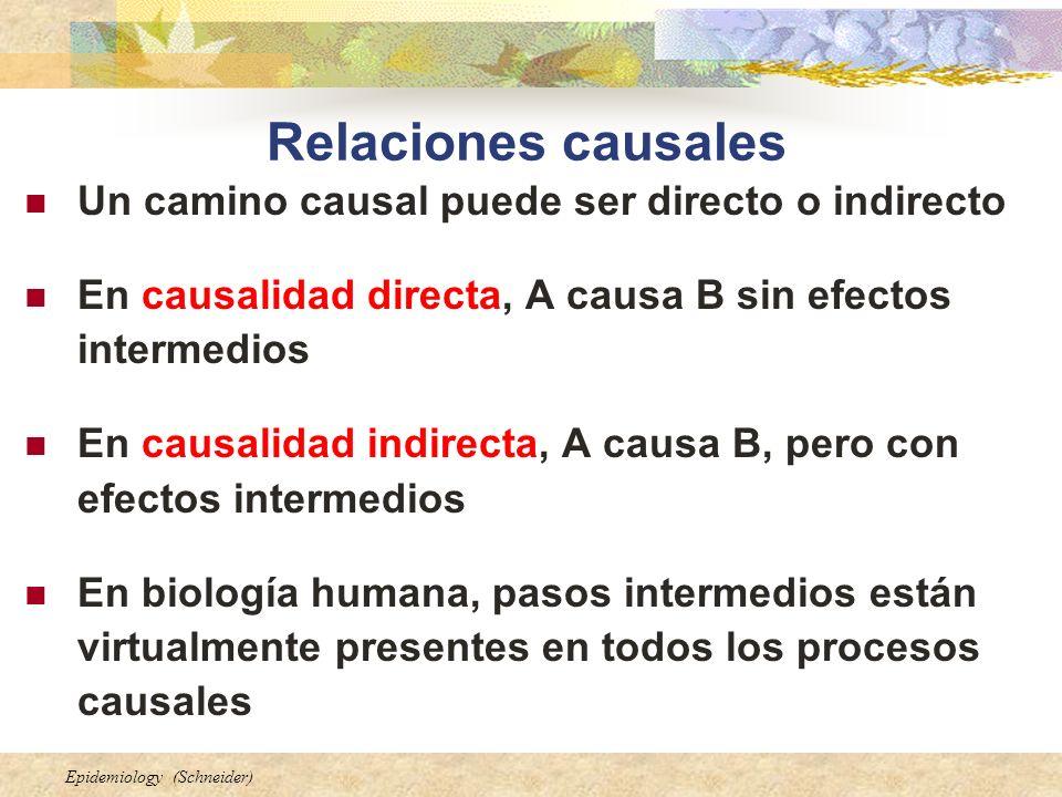 Epidemiology (Schneider) Relaciones causales Un camino causal puede ser directo o indirecto En causalidad directa, A causa B sin efectos intermedios E