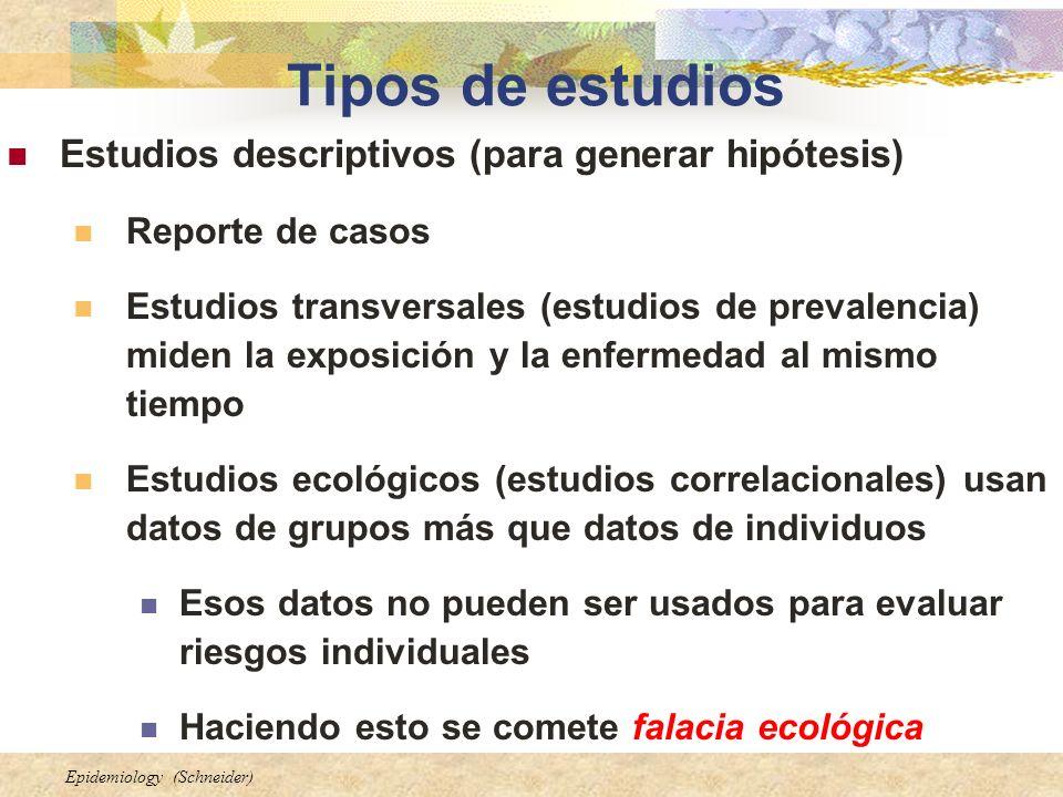 Epidemiology (Schneider) Tipos de estudios Estudios descriptivos (para generar hipótesis) Reporte de casos Estudios transversales (estudios de prevale