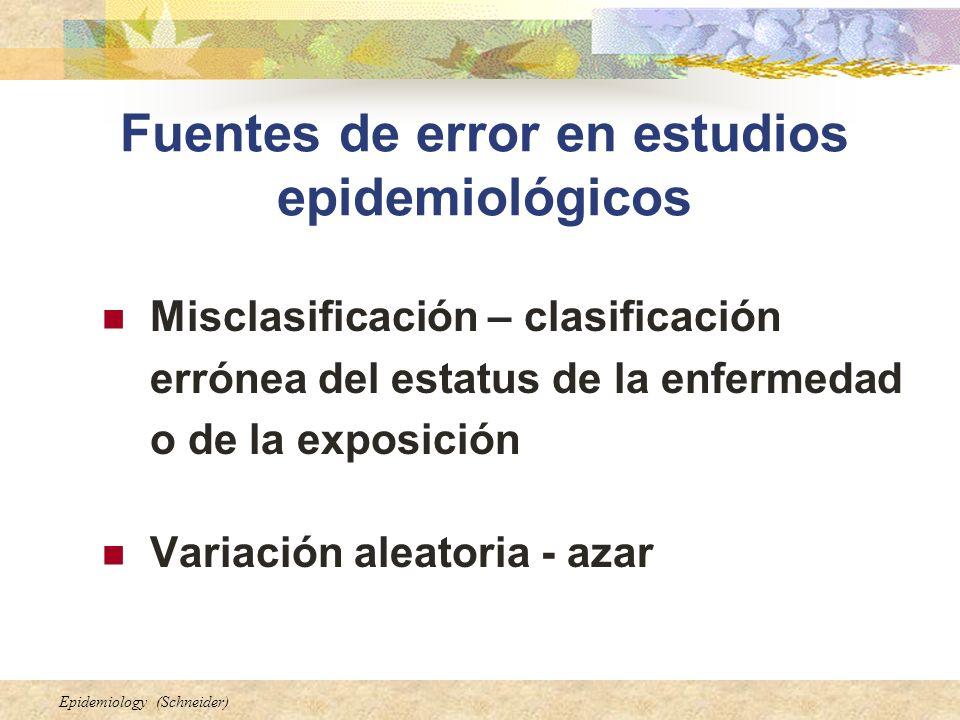 Epidemiology (Schneider) Fuentes de error en estudios epidemiológicos Misclasificación – clasificación errónea del estatus de la enfermedad o de la ex