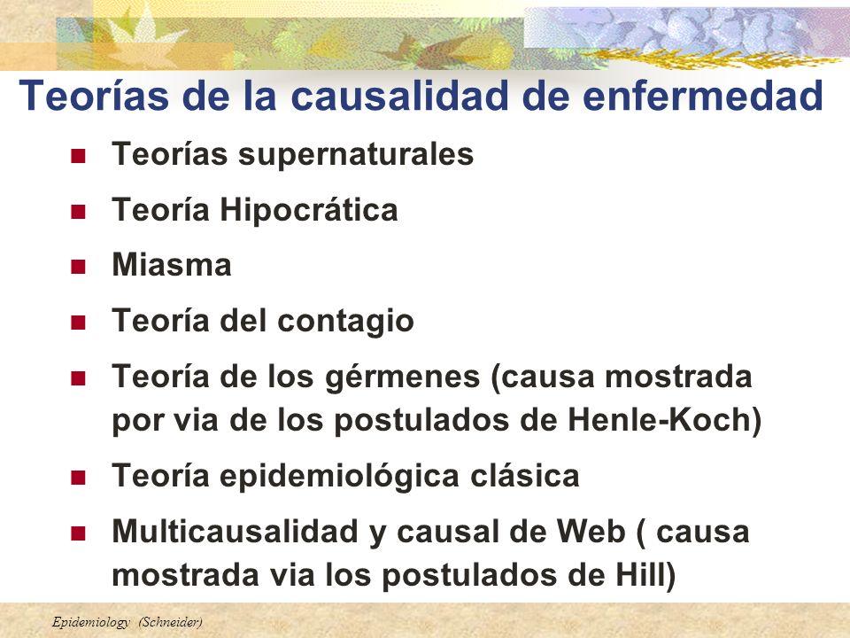 Epidemiology (Schneider) Teorías de la causalidad de enfermedad Teorías supernaturales Teoría Hipocrática Miasma Teoría del contagio Teoría de los gér