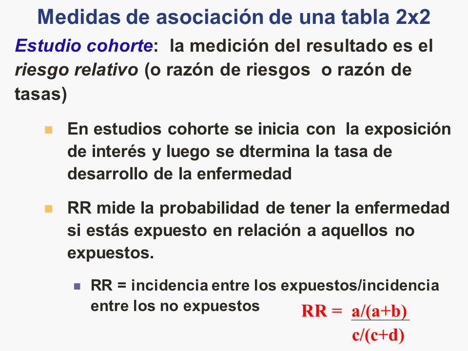 Medidas de asociación de una tabla 2x2 Estudio cohorte: la medición del resultado es el riesgo relativo (o razón de riesgos o razón de tasas) En estud